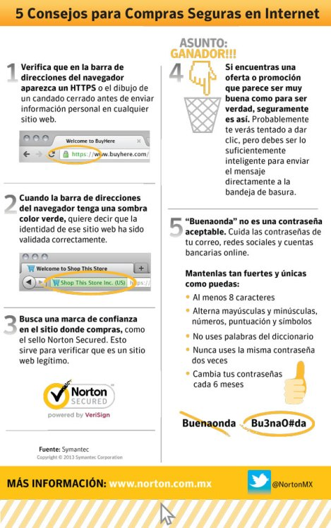 enteratech-symantec-norton-buenfin